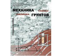 Механика грунтов в схемах и таблицах 3-е издание переработанное и дополненое